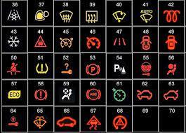 Bmw Dashboard Indicator Lights Bmw Of Middleburg Heights