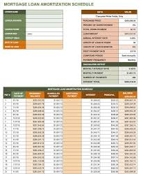 Amortization Schedule For A Loan Free Excel Amortization Schedule Templates Smartsheet
