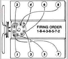 what is the distributor firing order for my 1972 buick skylark ask your own buick question
