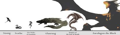 Prominent Dragons Of Middle Earth Size Comparison Imgur