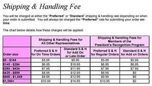 Avon Commision Chart 2017 Shipping Fees On Our Avon Orders Placed At Our Avon Account