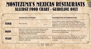 Mucho Burrito Gluten Free Chart Montezumas Gold Coast Queensland Restaurant Happycow