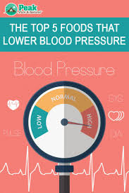Blood Pressure Control Diet Chart What Foods Can We Eat That Will Help Lower Blood Pressure
