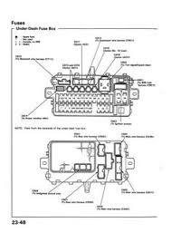 92 95 civic fuse box diagram honda tech honda forum discussion 95 civic fuse box diagram 1995 honda civic fuse box diagram 1995 honda civic fuse box diagram electrical usdm 92 95