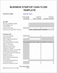 Business Start Up Costs Template 30 Elegant Start Up Business Budget Template Pictures Awesome