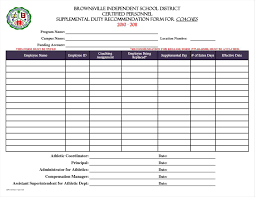 employee warning forms luxury employee form template aguakatedigital templates