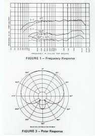 cobra cb radio mic wiring diagram images cb radio microphone 104 cb mic wiring diagram balanced co