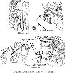 Repair Guides | Engine Mechanical | Thermostat | AutoZone.com