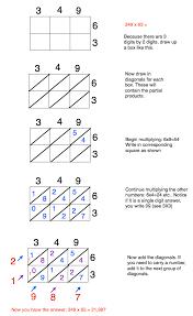 Lattice Multiplication Method - A simple way to solve multi-digit ...