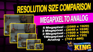 Surveillance Camera Resolution Chart Difference In Dvr And Security Camera Resolutions