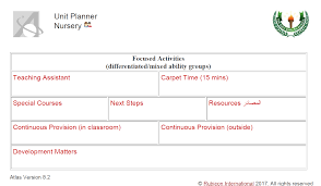 Teacher Curriculum Template Mapping The Early Years To Template Or Not To Template Atlas