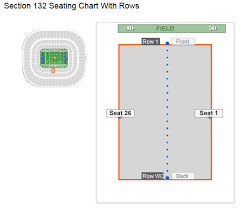 Carolina Panthers Seating Chart With Rows Carolina Panthers Bank Of America Stadium Seating Chart