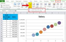 Salary Chart In Excel Format Scatter Plot Chart In Excel Examples How To Create