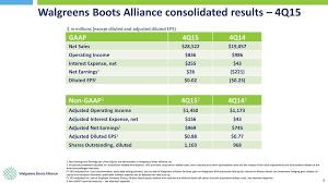 Walgreens Org Chart Walgreens Boots Alliance Inc Form 8 K Ex 99 1