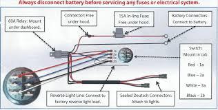 ridgid 44505 switch wiring diagram wiring diagram library ridgid 44505 switch wiring diagram
