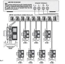 pre and whole house audio wiring diagram whole house audio wiring diagram gooddy org on whole house audio wiring diagram
