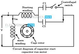 types of single phase induction motors capacitor run motor wiring diagram capacitor start and capacitor run motor circuit diagram
