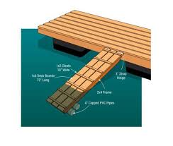 make a dock ramp for your dog at the