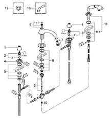 grohe bathroom faucets parts