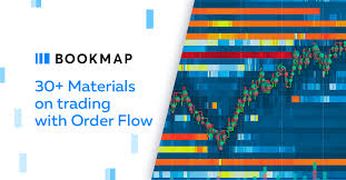 Nifty Order Flow Charts 30 Materials To Become An Expert With Order Flow Trading