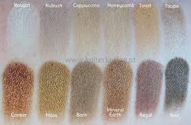 swatches sleek au naturel i divine eyeshadow palette tips