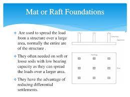 Structural Design Of Raft Foundation Ppt Foundation Design Of Al Wasef Complex Ppt Download