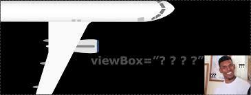 How Svg Viewbox Works Optimalbi