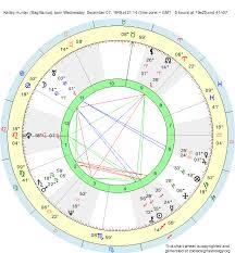 Birth Chart Kelley Hunter Sagittarius Zodiac Sign Astrology