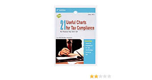 Buy 21 Useful Chart For Tax Compliance For Financial Year