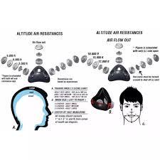 Fitness Mma Elevation High Altitude Endurance Training Mask Respirator 2 0 Size Small