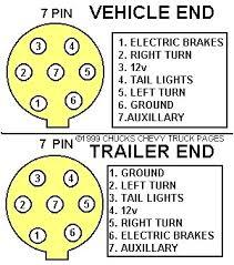 wiring diagram gm trailer hitch wiring diagram 8899d1255820354 7 2002 chevy silverado trailer wiring diagram at 2001 Gm 7 Plug Wiring Diagram