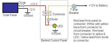 wiring diagram winnebago the wiring diagram 2004 winnebago wiring diagram nilza wiring diagram