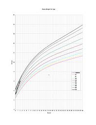 Girls Growth Chart Template Free Baby Growth Chart Template 2