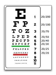 Eyesight Vision Chart Eye Chart Yoga Exercises To Improve Your Eyesight