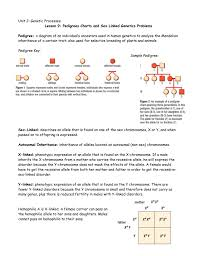 Lesson 9 Pedigrees Charts And Sex Linked Genetics