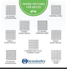 landscape pavers design patio patterns popular brick paver designs with fireplace a34 pavers