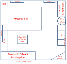 Feng Shui Bedroom Bed Feng Shui Bedroom Feng Shui Small Bedroom As Requested Please