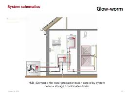 air source heat pump wiring diagram air image air source heat pumps thomas dickson glow worm on air source heat pump wiring diagram