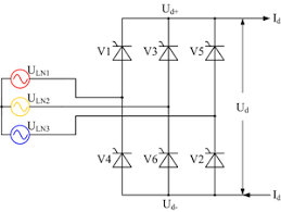 rectifier controlled three phase full wave bridge rectifier circuit b6c using thyristors as the switching elements ignoring supply inductance