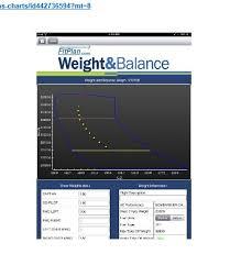 Ipad Weight Balance Program Flightsim Eindhoven