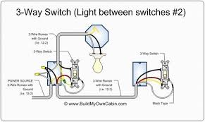 emejing how to install 3 way dimmer switch images for inside 3-Way Dimmer Wiring Diagram Light Switch in Middle at How To Wire A 3 Way Dimmer Switch Diagrams