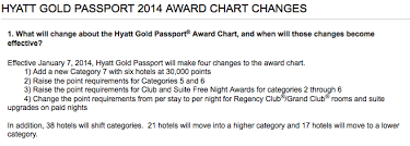 Hyatt Rewards Chart Hyatt Devalues Its Award Chart For 2014 Milevalue