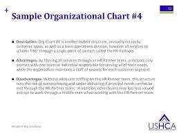 Hr Organizational Chart Sample Sample Hc Organizational Structures Ppt Download