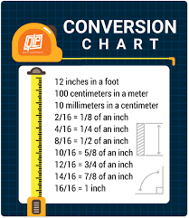 1 8 Chart Tape What Are All The Parts Of A Tape Measure Quality Logo