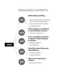 Fetal Head Engagement Chart Domacom Newsletter Issue 7 Domacom Ltd