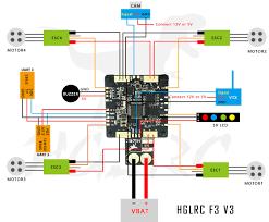 diagram of gps wiring diagram automotive wiring diagrams diagram of gps wiring hglrc spracing v3 big001 enlarge