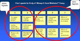 money a good motivator organization five different layouts for the essay are cash awards a good motivator