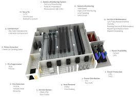 Data Center Ups Design Data Center Design Build
