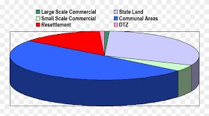 Economics Clipart Economics Graph Zimbabwe Graphs Png