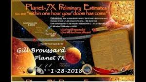 Planet 7x Charts Planet 7x Approaching Major Cataclysms By 2021 360 Year